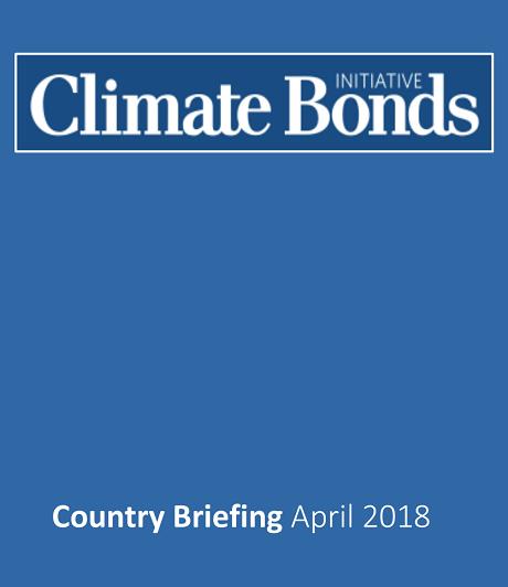 France Green Bond Market