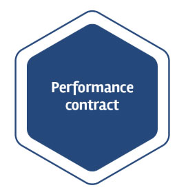 Perfromance Contract