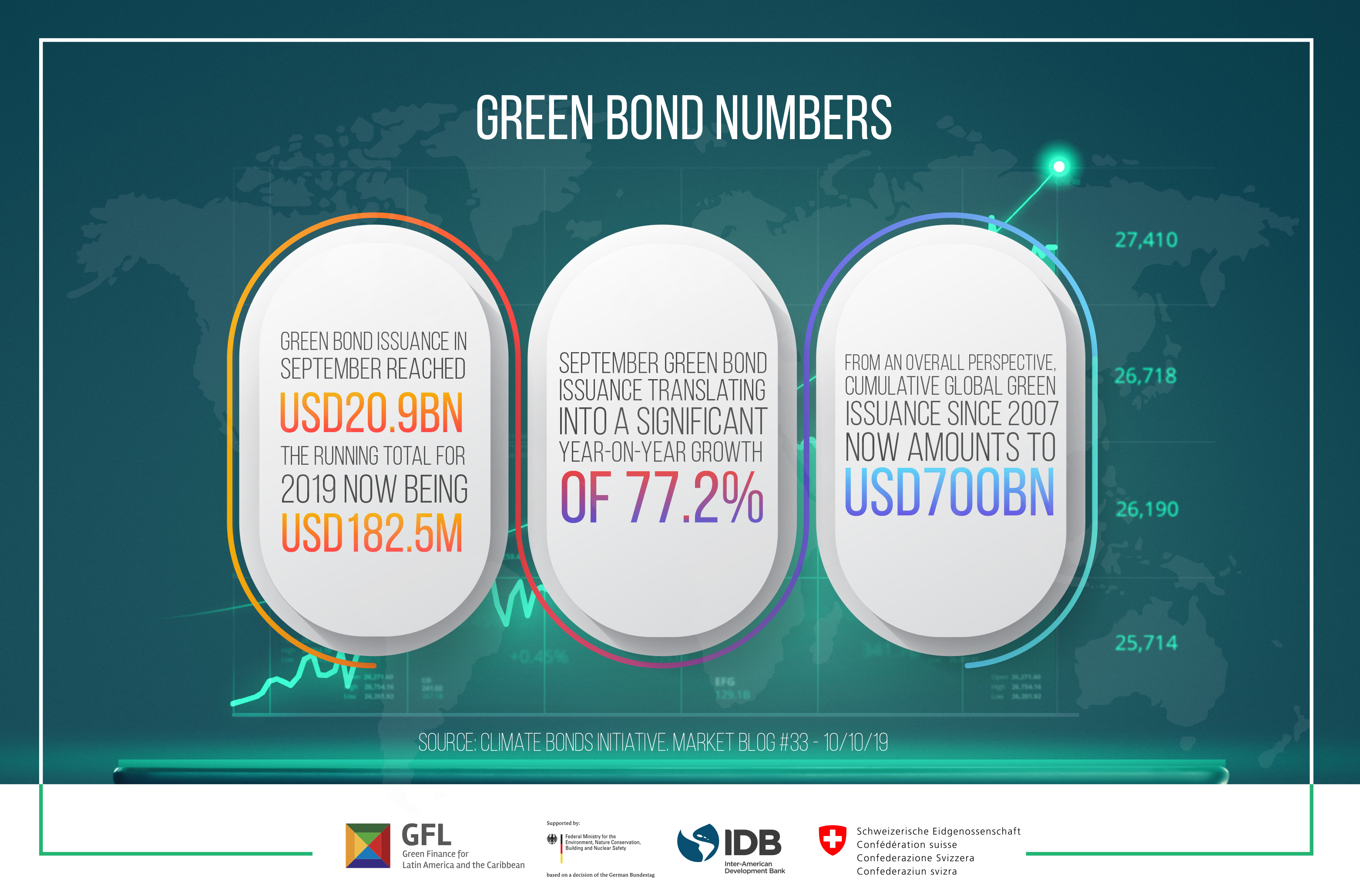 infofgrafico_green_bond_issuance_5