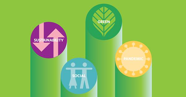 Relatório da Endividamento Global Sustentável: Uma revisão do primeiro semestre de  2020 dos mercados verdes, sociais, de sustentabilidade e pandêmicos